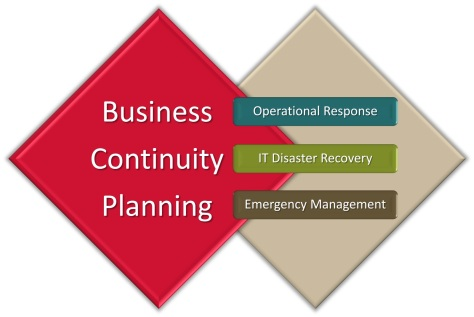 Business%20Continuity%20Planning